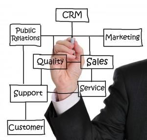 سیستم ارتباط با مشتری