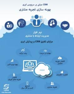 مزایای تلفیق CRM و پردازش ابری