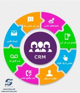 نگاهی کوتاه بر CRM